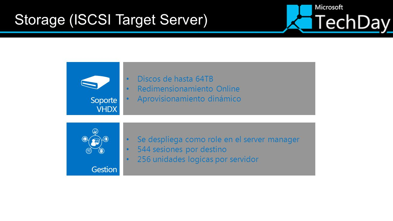 Soporte VHDX Discos de hasta 64TB Redimensionamiento Online Aprovisionamiento dinámico Gestion Se despliega como role en el server manager 544 sesiones por destino 256 unidades logicas por servidor