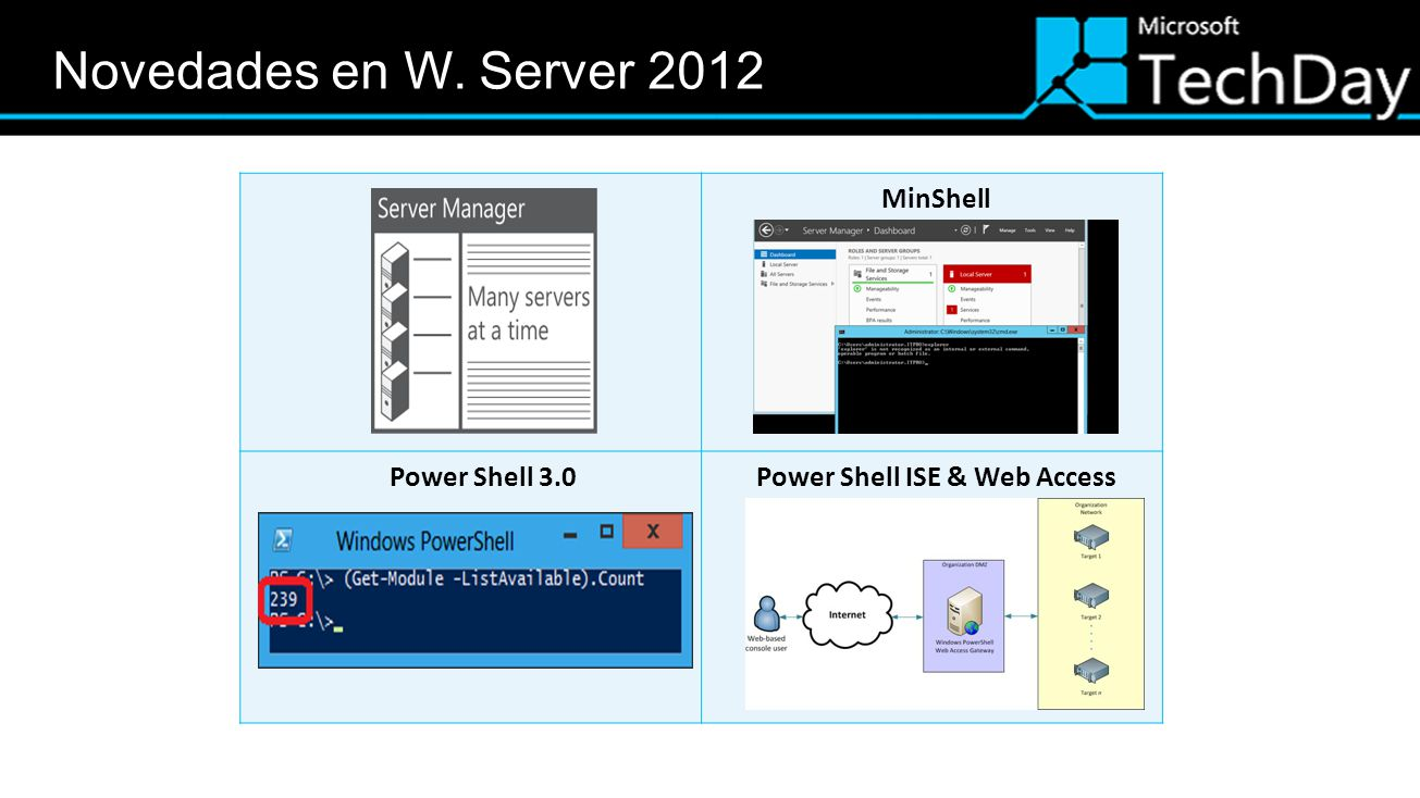 MinShell Power Shell 3.0Power Shell ISE & Web Access