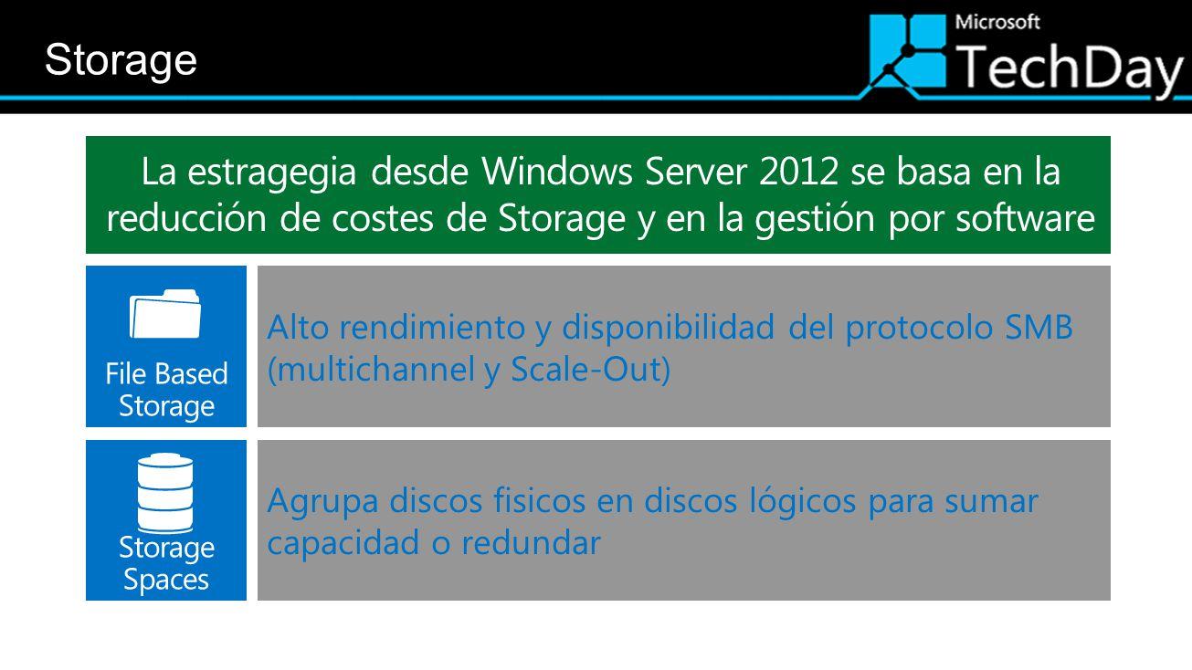 Storage Spaces Agrupa discos fisicos en discos lógicos para sumar capacidad o redundar File Based Storage Alto rendimiento y disponibilidad del protocolo SMB (multichannel y Scale-Out)
