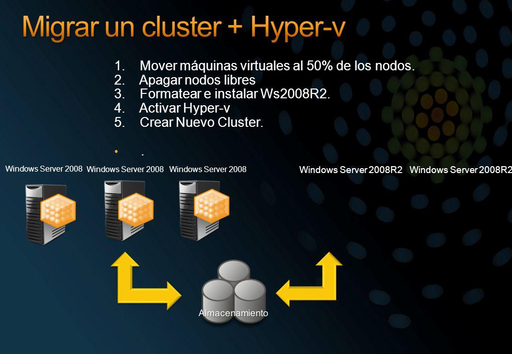 Windows Server 2008 Windows Server 2008R2 1. Mover máquinas virtuales al 50% de los nodos. 2. Apagar nodos libres 3. Formatear e instalar Ws2008R2. 4.