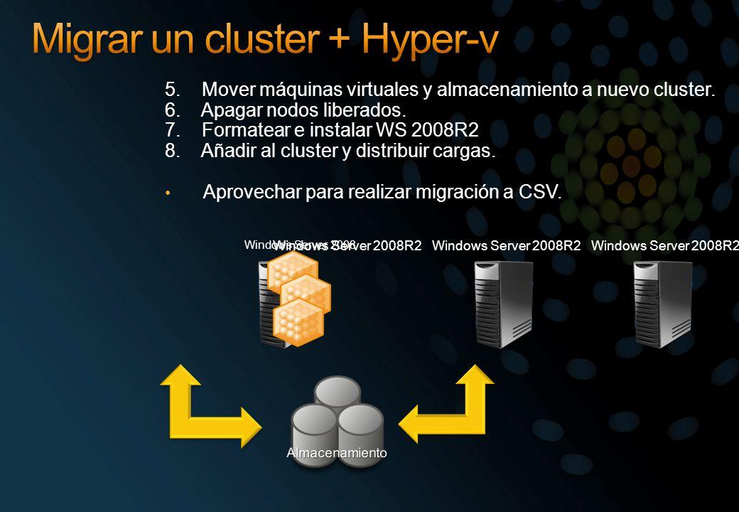 Windows Server 2008 Windows Server 2008R2 5. Mover máquinas virtuales y almacenamiento a nuevo cluster. 6. Apagar nodos liberados. 7. Formatear e inst
