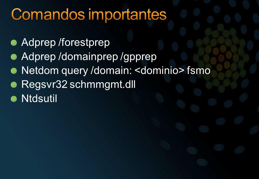 Adprep /forestprep Adprep /domainprep /gpprep Netdom query /domain: fsmo Regsvr32 schmmgmt.dll Ntdsutil