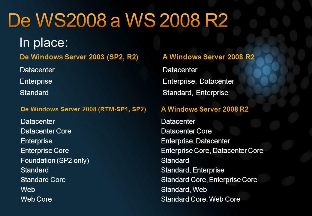 In place: De Windows Server 2003 (SP2, R2)A Windows Server 2008 R2 Datacenter EnterpriseEnterprise, Datacenter StandardStandard, Enterprise De Windows