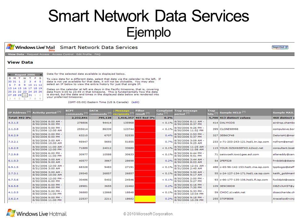 © 2010 Microsoft Corporation. Smart Network Data Services Ejemplo