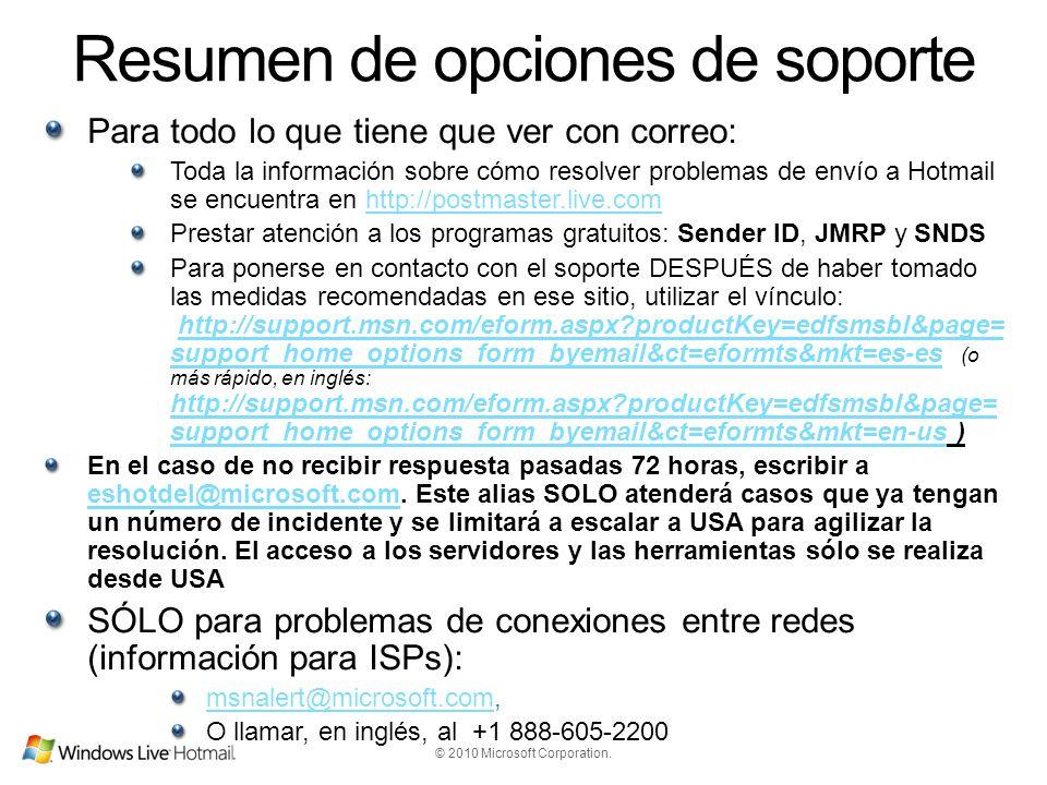 © 2010 Microsoft Corporation. Resumen de opciones de soporte Para todo lo que tiene que ver con correo: Toda la información sobre cómo resolver proble