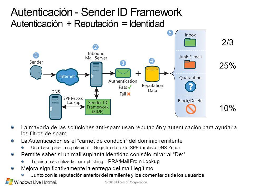 © 2010 Microsoft Corporation. Autenticación - Sender ID Framework Autenticación + Reputación = Identidad La mayoría de las soluciones anti-spam usan r