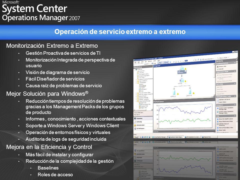 Monitorización Extremo a Extremo Gestión Proactiva de servicios de TI Monitorización Integrada de perspectiva de usuario Visión de diagrama de servici