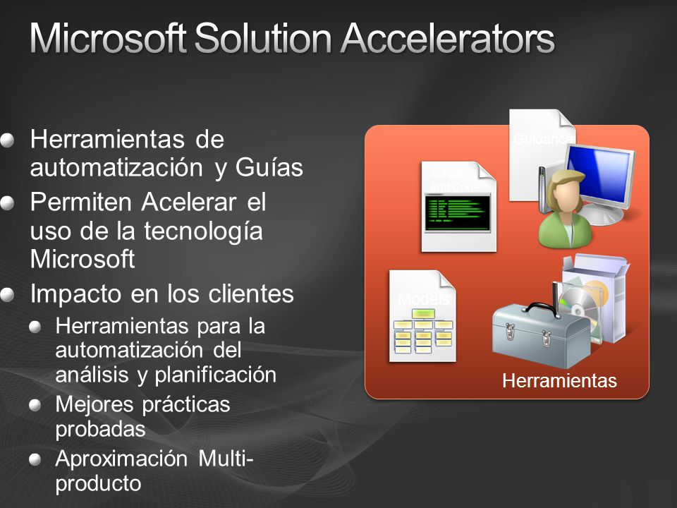 Herramientas de automatización y Guías Permiten Acelerar el uso de la tecnología Microsoft Impacto en los clientes Herramientas para la automatización del análisis y planificación Mejores prácticas probadas Aproximación Multi- producto Guidance Herramientas