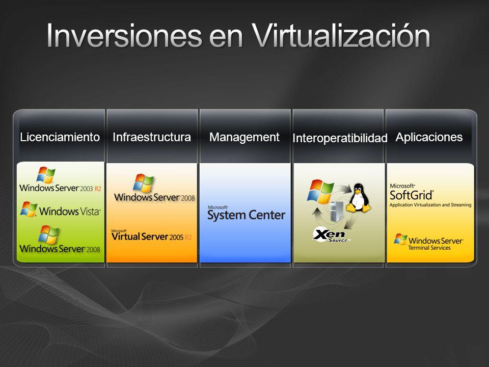 ManagementInfraestructuraAplicaciones Interoperatibilidad Licenciamiento