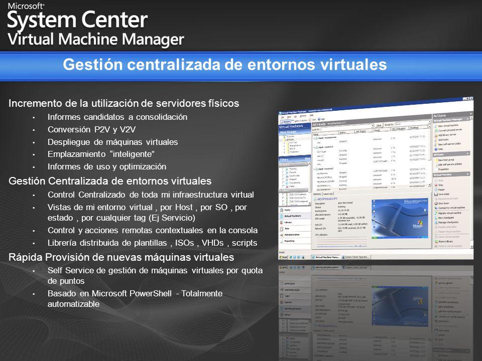 Hardware Provisioning Workload Provisioning PatchingMonitoring Disaster Recovery Backup Gestión de máquinas virtuales Gestión de máquinas virtuales Consolidación de servidores y optimización de uso de recursos Consolidación de servidores y optimización de uso de recursos Conversiones: P2V y V2V Conversiones: P2V y V2V Gestión de máquinas virtuales Gestión de máquinas virtuales Consolidación de servidores y optimización de uso de recursos Consolidación de servidores y optimización de uso de recursos Conversiones: P2V y V2V Conversiones: P2V y V2V Gestión de parches y despligue Gestión de parches y despligue Configuración de Sistema Operativo y aplicaciones Configuración de Sistema Operativo y aplicaciones Gestión de configuración deseada Gestión de configuración deseada Gestión de parches y despligue Gestión de parches y despligue Configuración de Sistema Operativo y aplicaciones Configuración de Sistema Operativo y aplicaciones Gestión de configuración deseada Gestión de configuración deseada Backup en caliente a nivel de máquina virtual Backup en caliente a nivel de máquina virtual Backup In guest Backup In guest Rapida recuperación Rapida recuperación Backup en caliente a nivel de máquina virtual Backup en caliente a nivel de máquina virtual Backup In guest Backup In guest Rapida recuperación Rapida recuperación Monitorización de estado de salud de servicio servidores y aplicaciones Monitorización de estado de salud de servicio servidores y aplicaciones Análisis y reporting de rendimiento Análisis y reporting de rendimiento Conocimiento Conocimiento Monitorización de estado de salud de servicio servidores y aplicaciones Monitorización de estado de salud de servicio servidores y aplicaciones Análisis y reporting de rendimiento Análisis y reporting de rendimiento Conocimiento Conocimiento