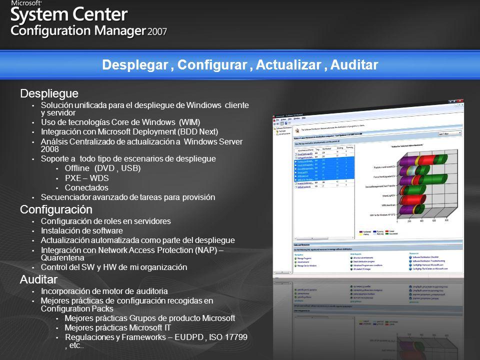 Despliegue Solución unificada para el despliegue de Windiows cliente y servidor Uso de tecnologías Core de Windows (WIM) Integración con Microsoft Deployment (BDD Next) Análsis Centralizado de actualización a Windows Server 2008 Soporte a todo tipo de escenarios de despliegue Offline (DVD, USB) PXE – WDS Conectados Secuenciador avanzado de tareas para provisión Configuración Configuración de roles en servidores Instalación de software Actualización automatizada como parte del despliegue Integración con Network Access Protection (NAP) – Quarentena Control del SW y HW de mi organización Auditar Incorporación de motor de auditoria Mejores prácticas de configuración recogidas en Configuration Packs Mejores prácticas Grupos de producto Microsoft Mejores prácticas Microsoft IT Regulaciones y Frameworks – EUDPD, ISO 17799, etc..