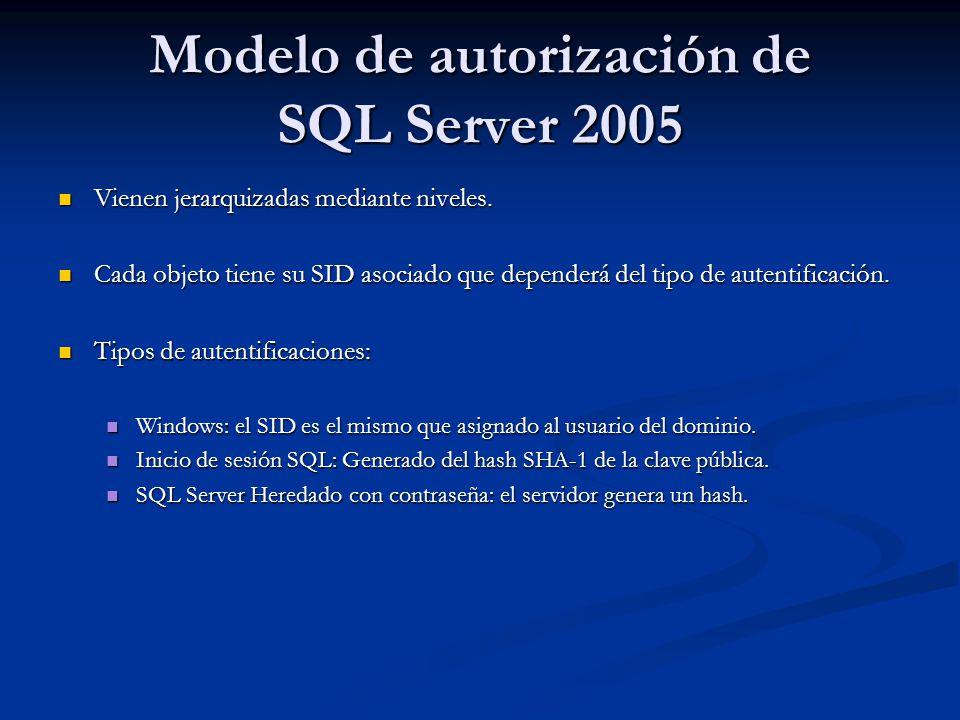 Modelo de autorización de SQL Server 2005 Vienen jerarquizadas mediante niveles. Vienen jerarquizadas mediante niveles. Cada objeto tiene su SID asoci