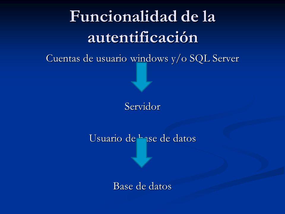 Funcionalidad de la autentificación Cuentas de usuario windows y/o SQL Server Servidor Usuario de base de datos Base de datos