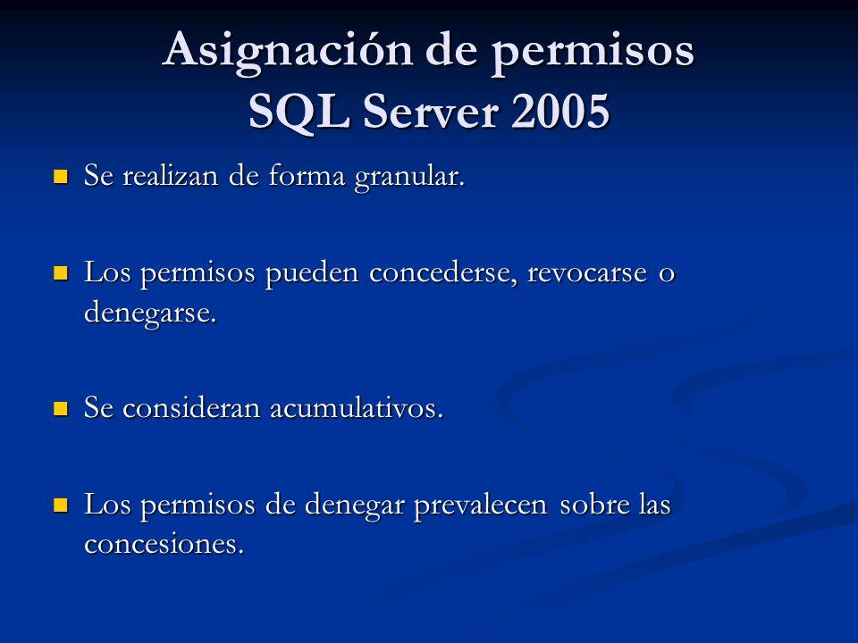 Asignación de permisos SQL Server 2005 Se realizan de forma granular. Se realizan de forma granular. Los permisos pueden concederse, revocarse o deneg