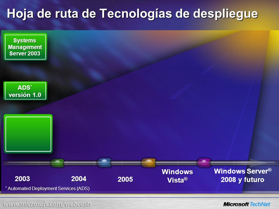 Hoja de ruta de Tecnologías de despliegue 2003 2004 2005 Systems Management Server 2003 * Automated Deployment Services (ADS) ADS * versión 1.0 y futuro Windows Server ® 2008 y futuro Windows Vista ®