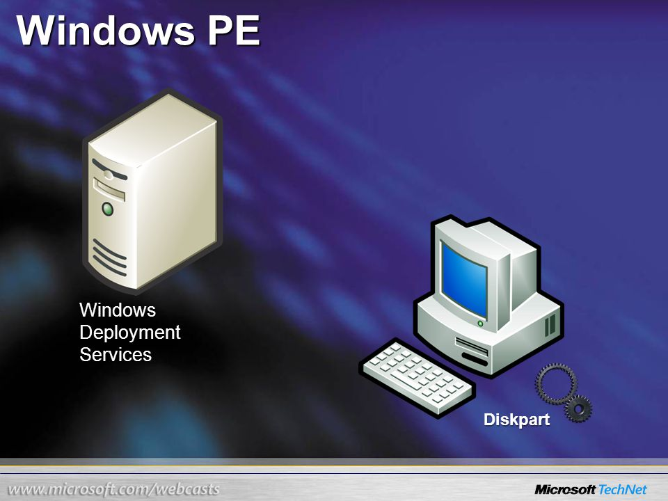 Windows PE Windows Deployment Services Diskpart