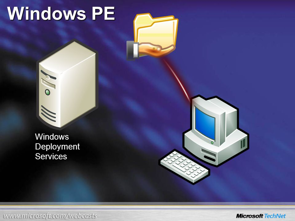 Windows PE Windows Deployment Services