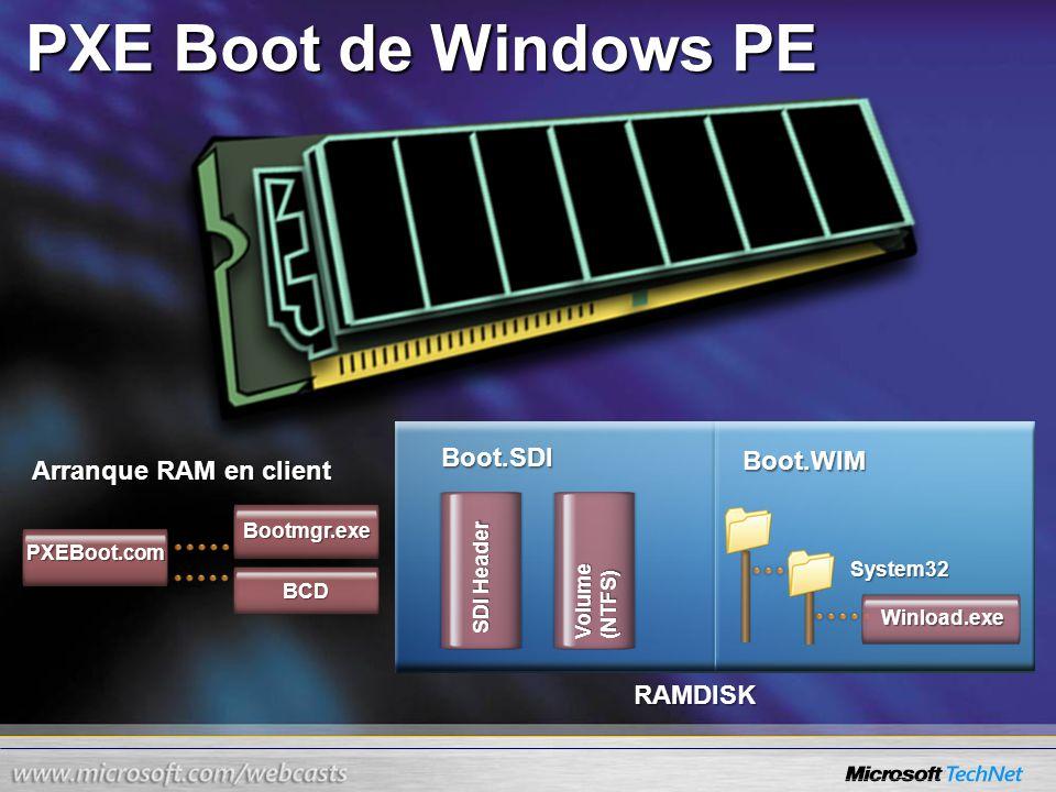 PXE Boot de Windows PE RAMDISK Arranque RAM en client Boot.SDI Volume(NTFS) SDI Header Boot.WIM System32 Winload.exe PXEBoot.com BCD Bootmgr.exe