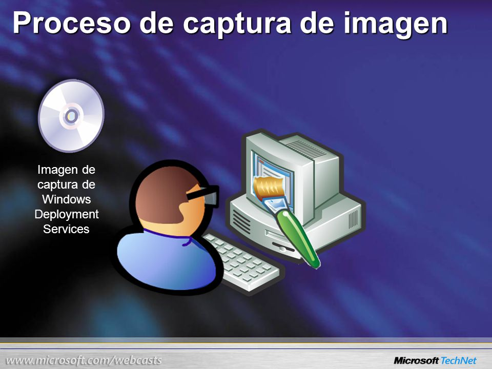 Proceso de captura de imagen Imagen de captura de Windows Deployment Services