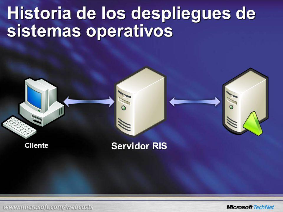 Microsoft ® Systems Management Server 2003 Equipo de referencia Archivo.wim Historia de los despliegues de sistemas operativos Equipo destino Archivo.wim
