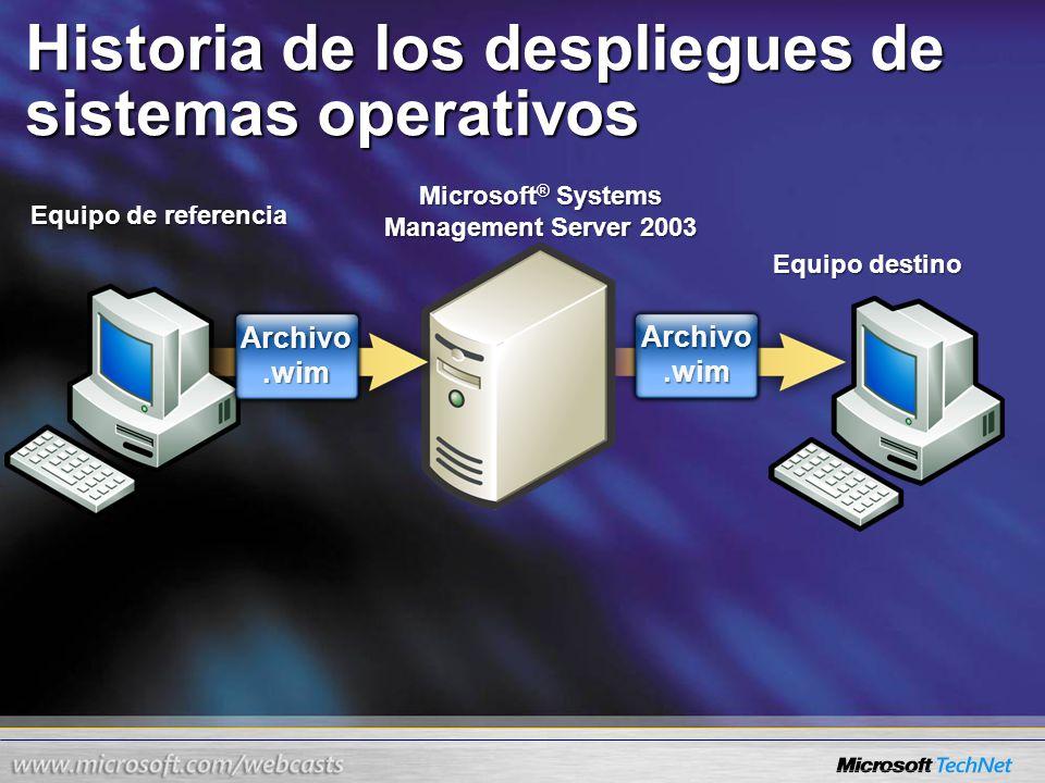 Configuración de Windows Deployment Services en Windows Server 2008 Agregar un servidor de Windows Deployment Services Agregar un servidor de Windows Deployment Services Configurar el servidor para Pre-Boot Execution Environment (PXE) Configurar el servidor para Pre-Boot Execution Environment (PXE) demo demo