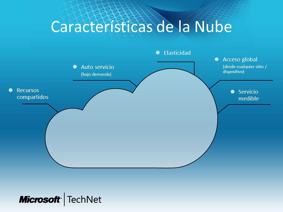 Características de la Nube Recursos compartidos Elasticidad Auto servicio (bajo demanda) Servicio medible Acceso global (desde cualquier sitio / dispositivo)