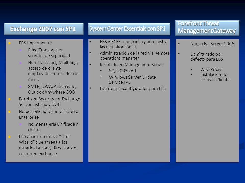 Exchange 2007 con SP1 EBS Implementa: Edge Transport en servidor de seguridad Hub Transport, Mailbox, y acceso de cliente emplazado en servidor de mens SMTP, OWA, ActiveSync, Outlook Anywhere OOB Forefront Security for Exchange Server instalado OOB No posibilidad de ampliación a Enterprise No mensajería unificada ni cluster EBS añade un nuevo User Wizard que agrega a los usuarios buzón y dirección de correo en exchange EBS Implementa: Edge Transport en servidor de seguridad Hub Transport, Mailbox, y acceso de cliente emplazado en servidor de mens SMTP, OWA, ActiveSync, Outlook Anywhere OOB Forefront Security for Exchange Server instalado OOB No posibilidad de ampliación a Enterprise No mensajería unificada ni cluster EBS añade un nuevo User Wizard que agrega a los usuarios buzón y dirección de correo en exchange System Center Essentials con SP1 EBS y SCEE monitoriza y administra las actualizaciónes Administración de la red vía Remote operations manager Instalado en Management Server SQL 2005 x 64 Windows Server Update Services v3 Eventos preconfigurados para EBS Forefront Threat Management Gateway Nuevo Isa Server 2006 Configurado por defecto para EBS Web Proxy Instalación de Firewall Cliente