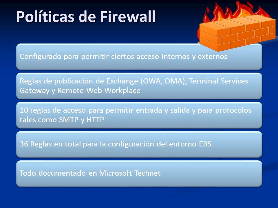 Políticas de Firewall Configurado para permitir ciertos acceso internos y externos Reglas de publicación de Exchange (OWA, OMA), Terminal Services Gateway y Remote Web Workplace 10 reglas de acceso para permitir entrada y salida y para protocolos tales como SMTP y HTTP 36 Reglas en total para la configuración del entorno EBSTodo documentado en Microsoft Technet