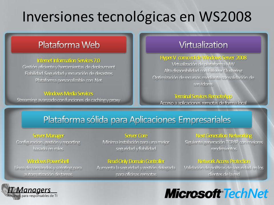 Inversiones tecnológicas en WS2008