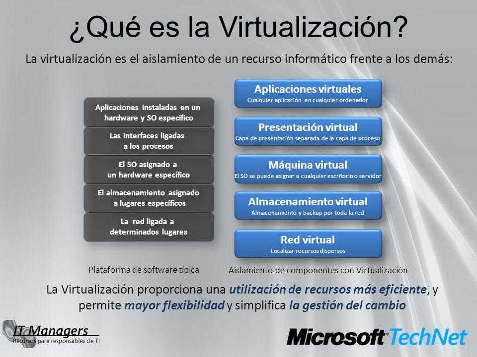 ¿Qué es la Virtualización? Presentación virtual Capa de presentación separada de la capa de proceso Presentación virtual Capa de presentación separada