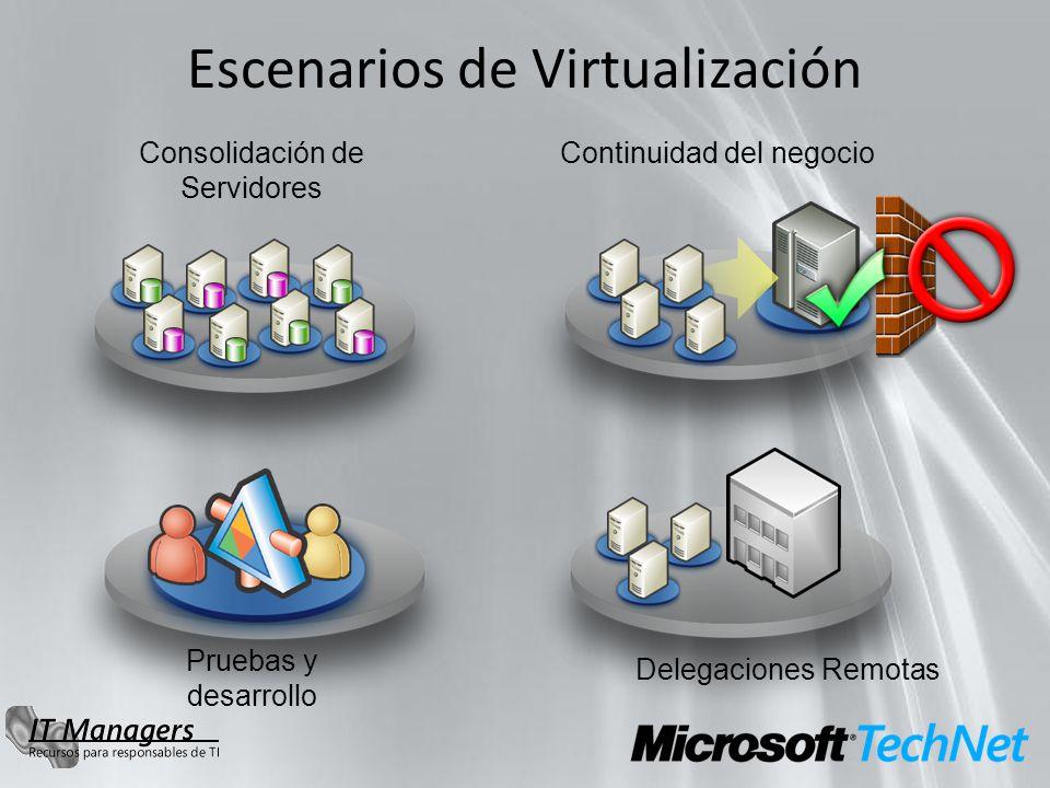 Escenarios de Virtualización Pruebas y desarrollo Continuidad del negocio Delegaciones Remotas Consolidación de Servidores