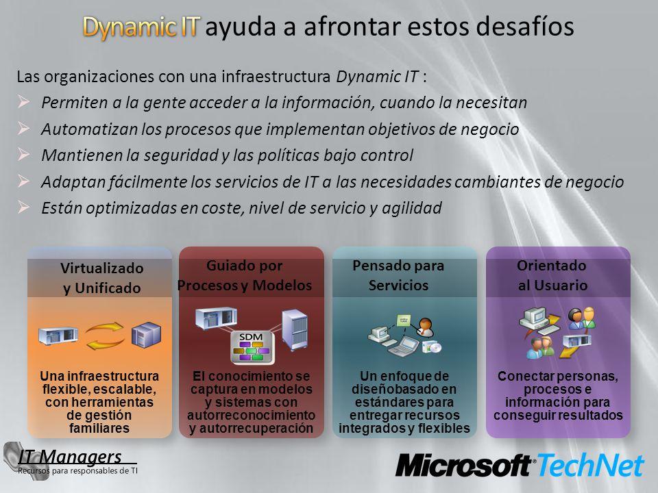 Las organizaciones con una infraestructura Dynamic IT : Permiten a la gente acceder a la información, cuando la necesitan Automatizan los procesos que