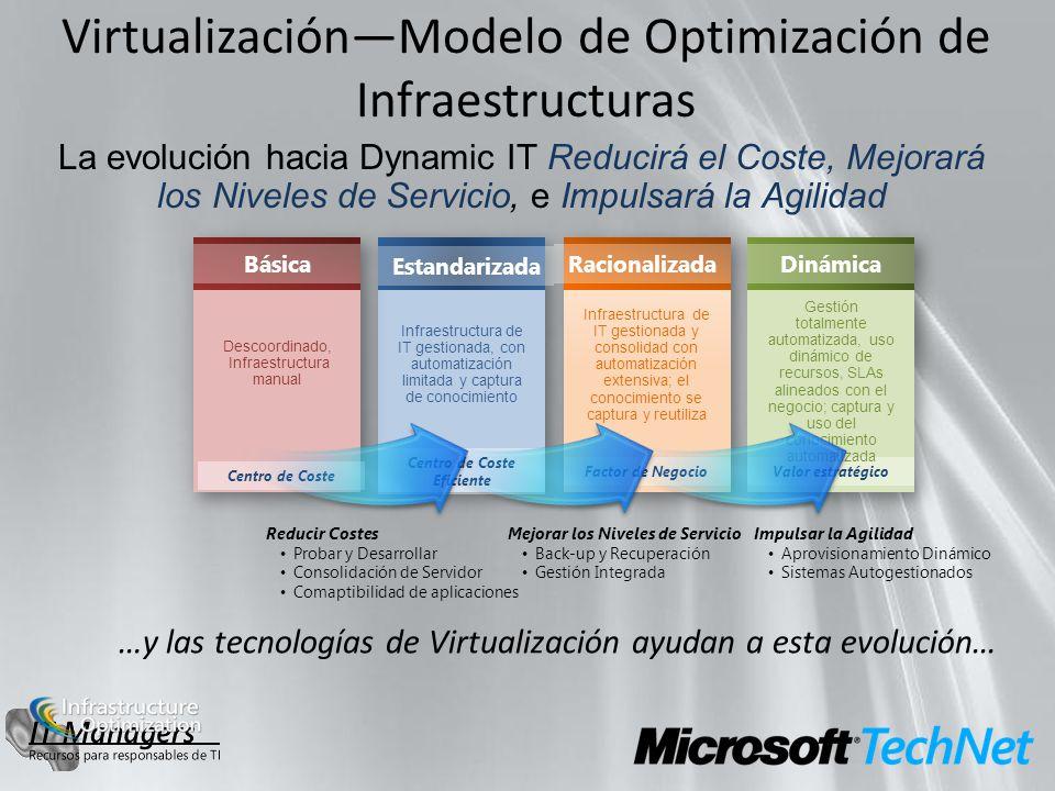 Virtualización de Servidores Virtualización de Aplicaciones Virtualización del Escritorio Virtualización de la Presentación Gestión Un conjunto completo de productos de virtualización, desde los recursos del CPD hasta los del escritorio – tanto físicos como virtuales – se manejan desde una única plataforma Productos de Virtualización de Microsoft