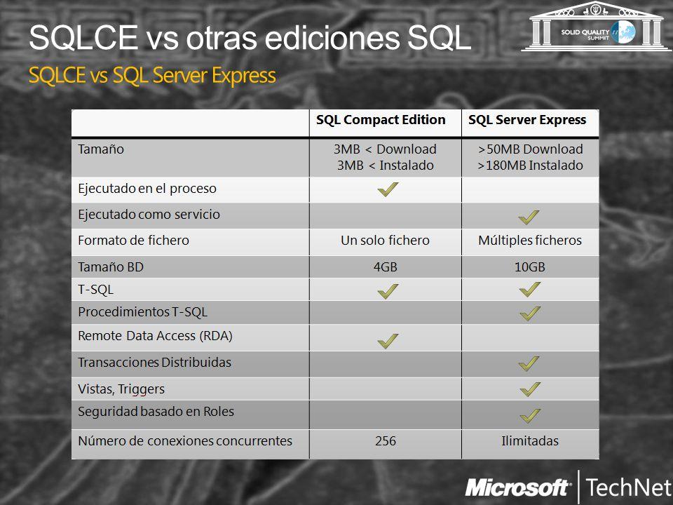 Accediendo a nuestros datos en SQL CE 3.5 y 4.0