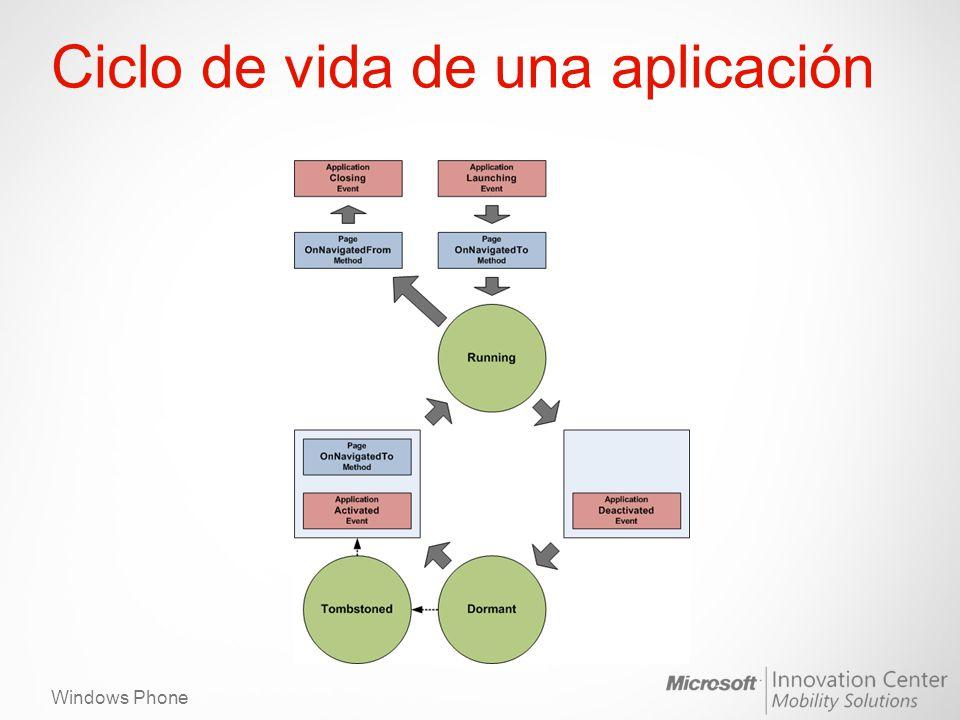 Windows Phone Ciclo de vida de una aplicación