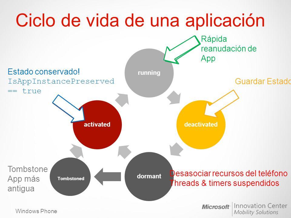Windows Phone Ciclo de vida de una aplicación running deactivated dormantactivated Desasociar recursos del teléfono Threads & timers suspendidos Rápida reanudación de App Guardar Estado.