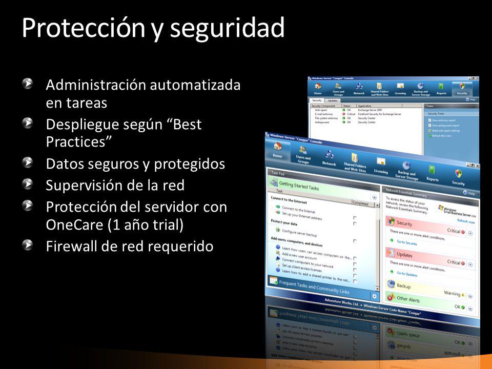 Protección y seguridad Administración automatizada en tareas Despliegue según Best Practices Datos seguros y protegidos Supervisión de la red Protección del servidor con OneCare (1 año trial) Firewall de red requerido