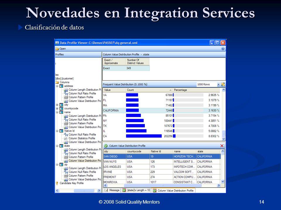Novedades en Integration Services Clasificación de datos 14© 2008 Solid Quality Mentors