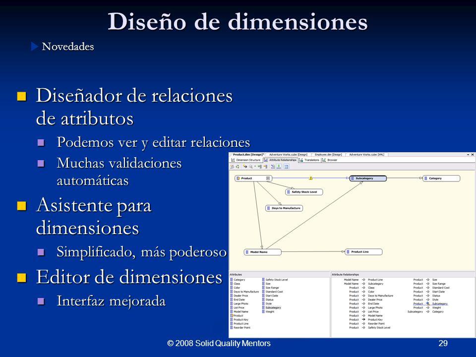 Diseño de dimensiones Diseñador de relaciones de atributos Diseñador de relaciones de atributos Podemos ver y editar relaciones Podemos ver y editar r