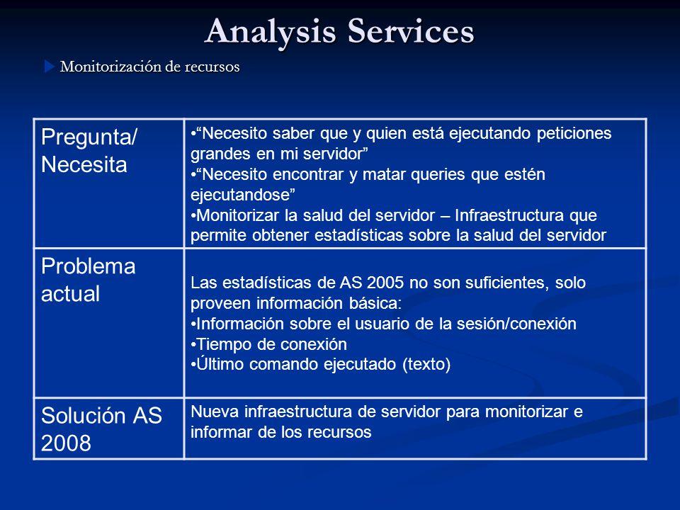 Analysis Services Monitorización de recursos Pregunta/ Necesita Necesito saber que y quien está ejecutando peticiones grandes en mi servidor Necesito