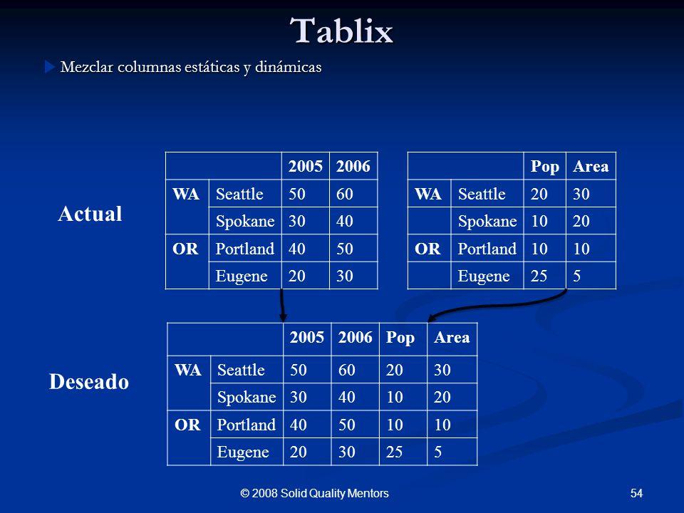 Tablix Mezclar columnas estáticas y dinámicas 54© 2008 Solid Quality Mentors PopArea WASeattle2030 Spokane1020 ORPortland10 Eugene255 20052006 WASeatt
