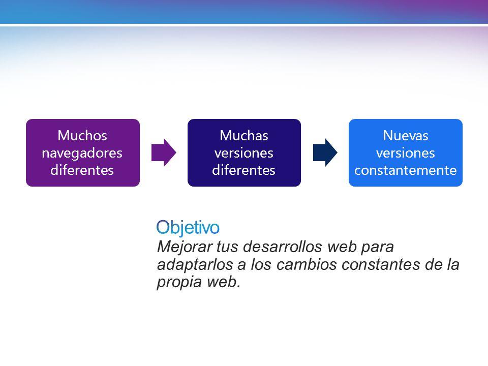 Muchos navegadores diferentes Muchas versiones diferentes Nuevas versiones constantemente