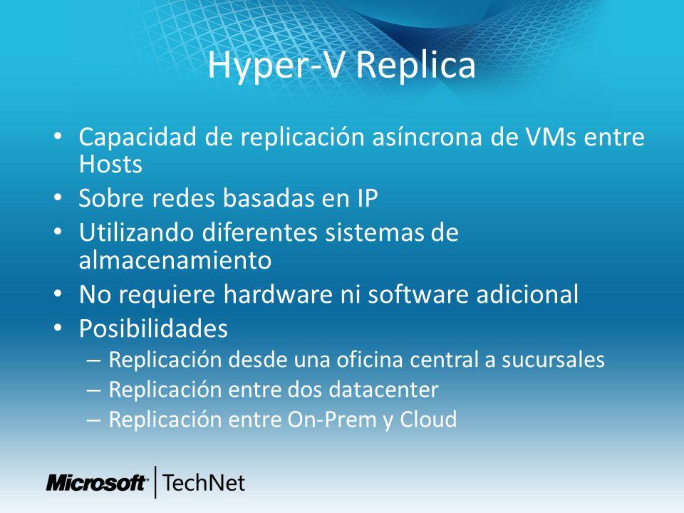 Hyper-V Replica Capacidad de replicación asíncrona de VMs entre Hosts Sobre redes basadas en IP Utilizando diferentes sistemas de almacenamiento No re