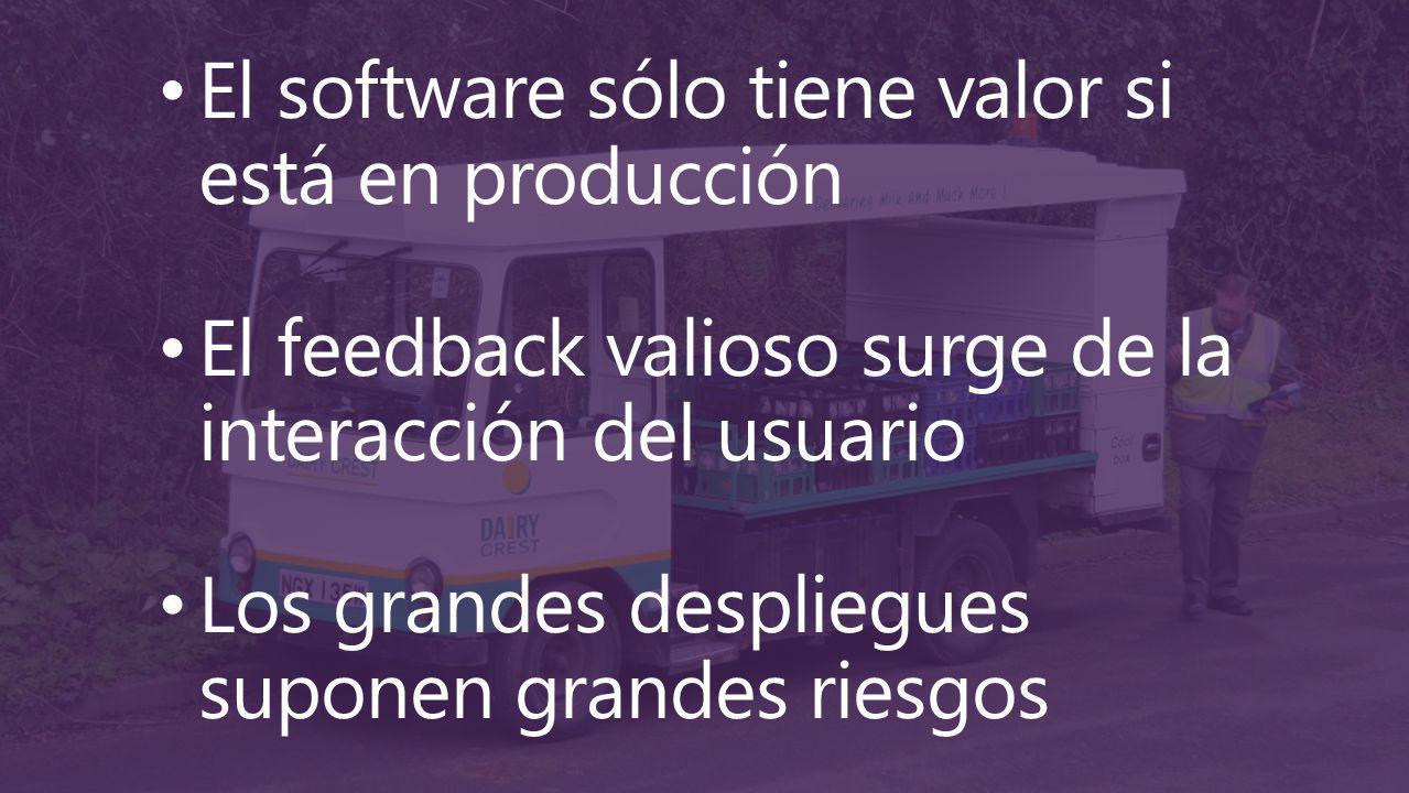 Problema Herramientas de gestión del backlog y tareasTeam Explorer & My WorkCode review & Code Comparison