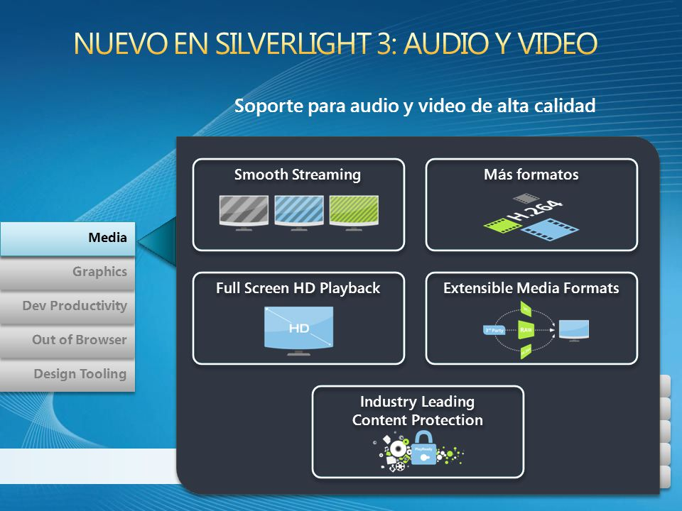 Design Tooling Out of Browser Dev Productivity Graphics Media Soporte para audio y video de alta calidad Smooth Streaming M á s formatos Full Screen HD Playback Extensible Media Formats Industry Leading Content Protection