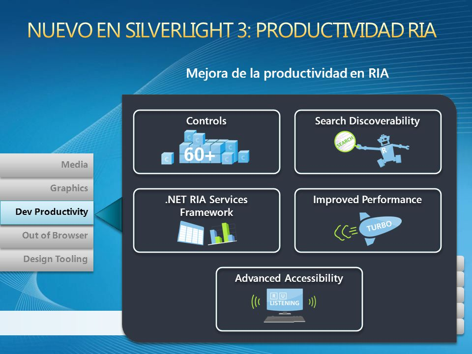 Design Tooling Out of Browser Dev Productivity Graphics Media Dev Productivity Mejora de la productividad en RIA Controls Search Discoverability.NET RIA Services Framework Improved Performance Advanced Accessibility