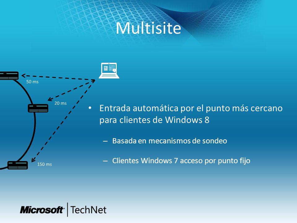 Multisite Entrada automática por el punto más cercano para clientes de Windows 8 – Basada en mecanismos de sondeo – Clientes Windows 7 acceso por punt