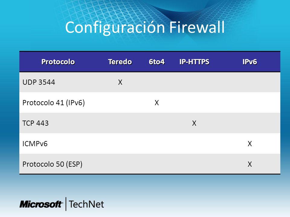 Configuración Firewall ProtocoloTeredo6to4IP-HTTPSIPv6 UDP 3544X Protocolo 41 (IPv6)X TCP 443X ICMPv6X Protocolo 50 (ESP)X