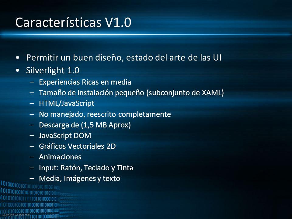 Microsoft Confidential Características V1.0 Permitir un buen diseño, estado del arte de las UI Silverlight 1.0 –Experiencias Ricas en media –Tamaño de