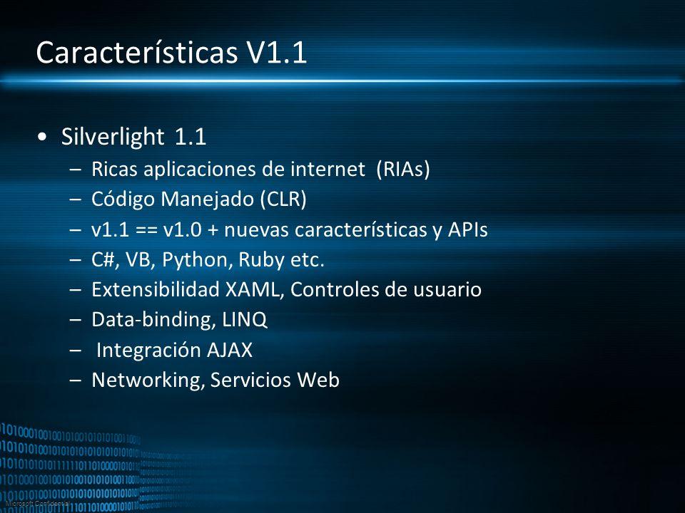 Microsoft Confidential Características V1.1 Silverlight 1.1 –Ricas aplicaciones de internet (RIAs) –Código Manejado (CLR) –v1.1 == v1.0 + nuevas carac